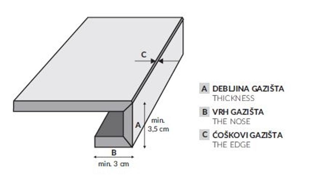 Slika od GAZIŠTE GRADONE 30X120